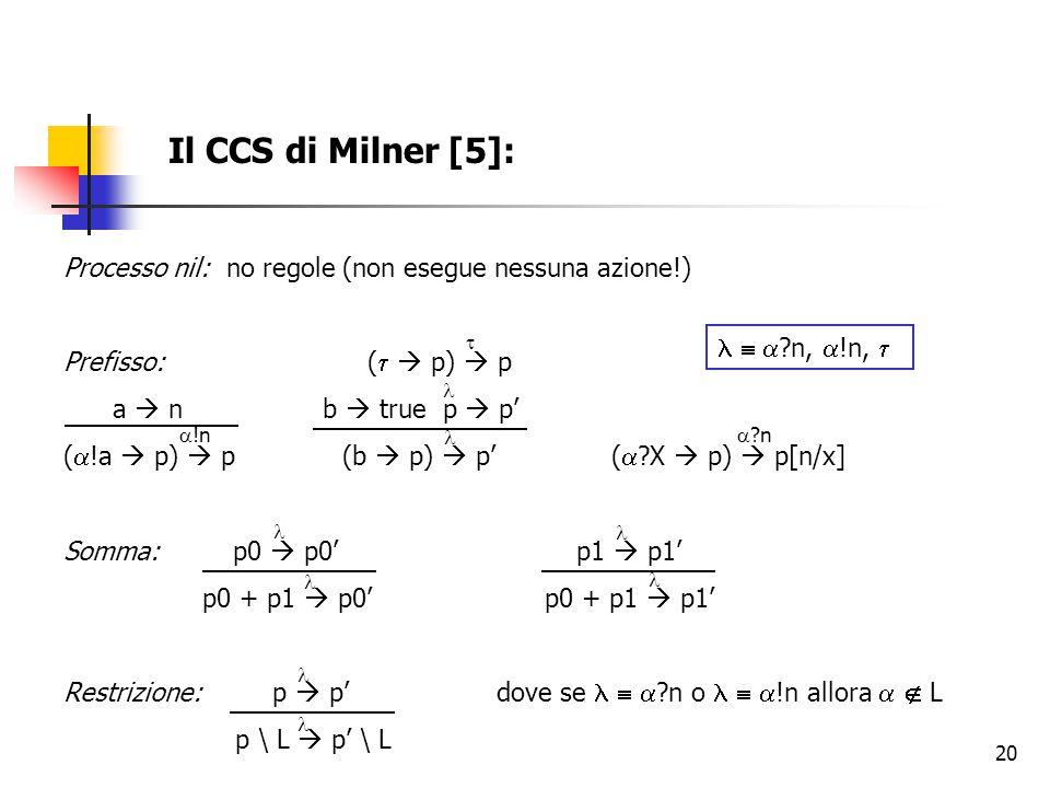 Il CCS di Milner [5]: Processo nil: no regole (non esegue nessuna azione!) Prefisso: (  p)  p.
